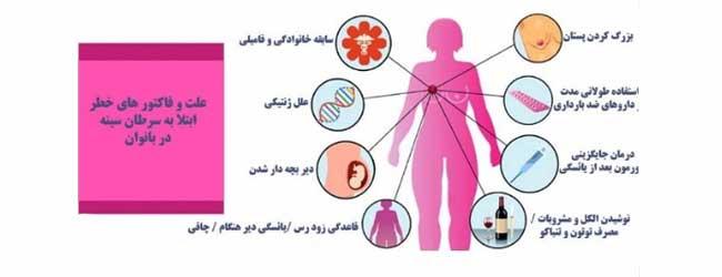 سرطان سینه : داستان سرطان سینه