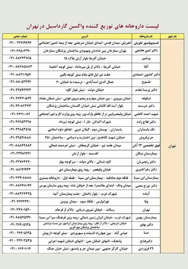لیست داروخانههای توزیع کننده واکسن گارداسیل در تهران