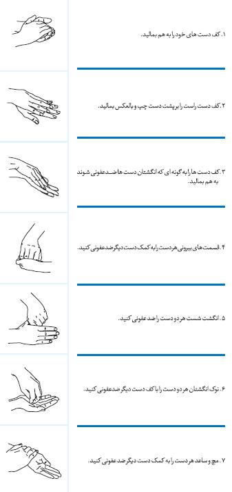 مراحل صحیح ضدعفونی کردن دست ها